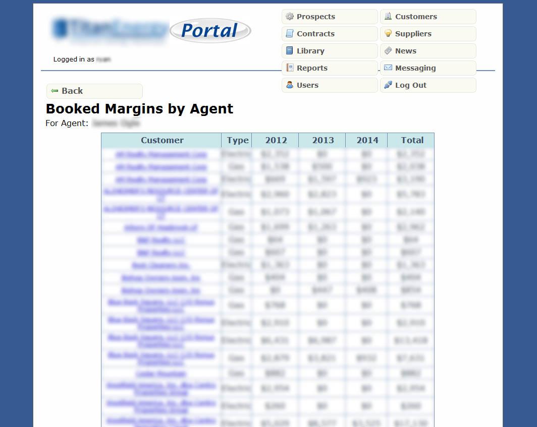Private Business Portal